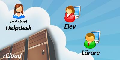 molntjänster för skolan - Red Cloud IT